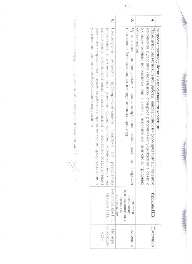 Меры, направленные на выявления и пресечения коррупционных правонарушений Л2